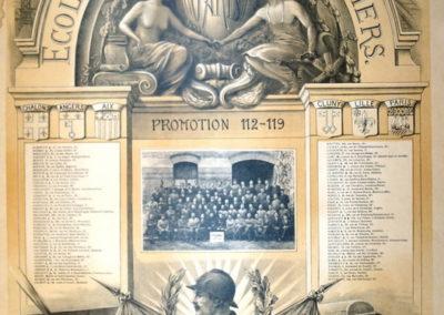Promotions Paris 1912 - 1919
